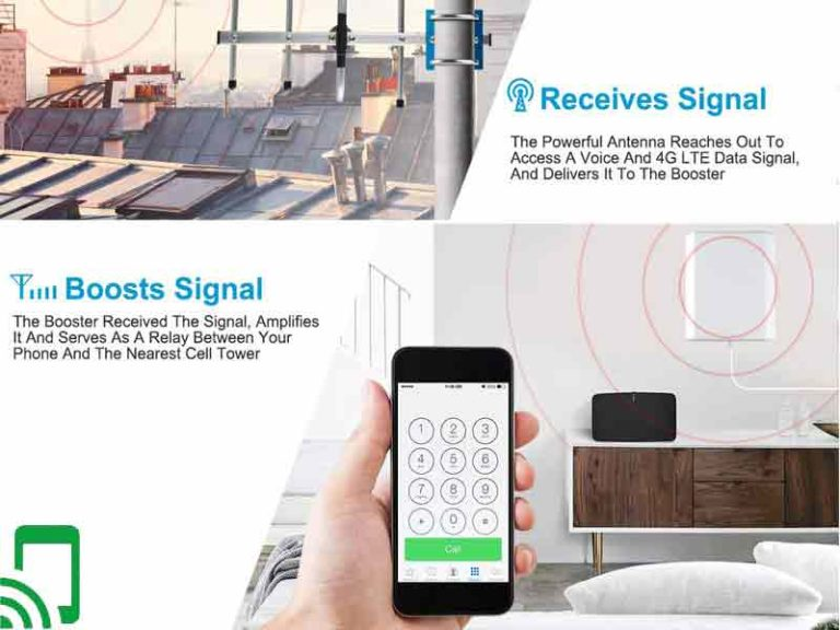 The 8 Best AT&T Cell Phone Signal Boosters